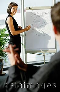 Asia Images Group - Female executive giving presentation, standing next to whiteboard
